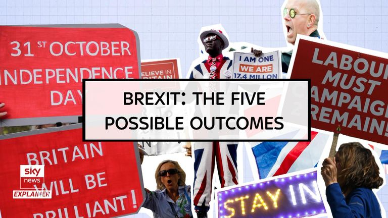 Five possible outcomes for Brexit