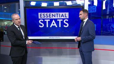 Premier League: Essential stats