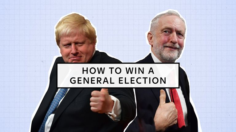 Sky's Lewis Goodall explains how to win a general election.