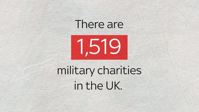 There are 1,519 military charities in the UK