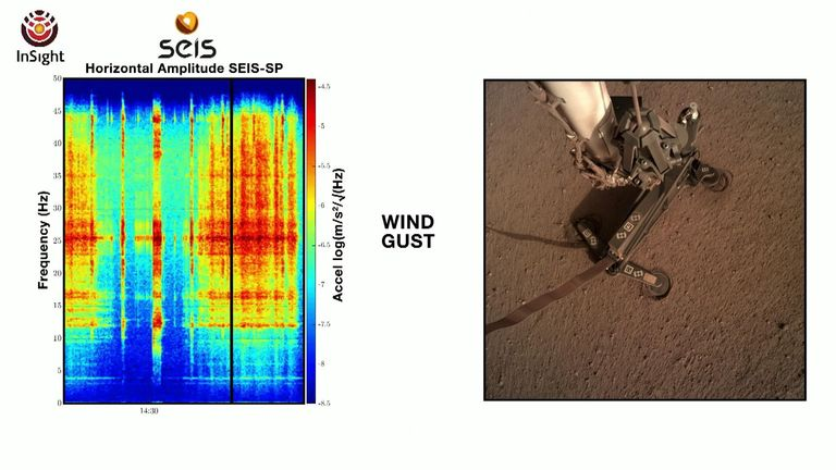 NASA records wind on Mars