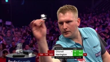 Harrington hits 154 checkout