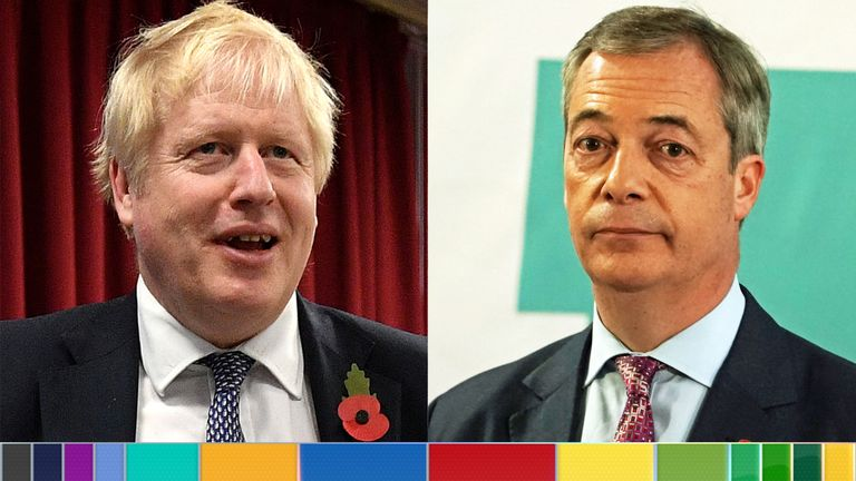 Boris Johnson and Nigel Farage