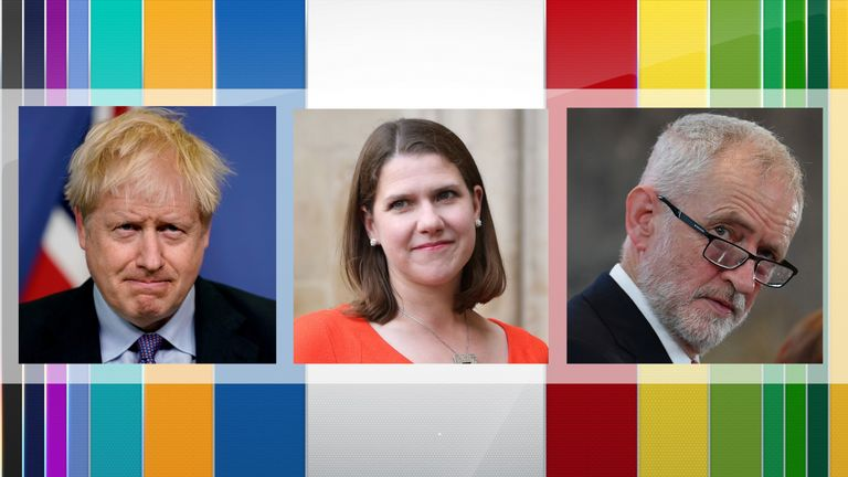 Boris Johnson, Jo Swinson and Jeremy Corbyn