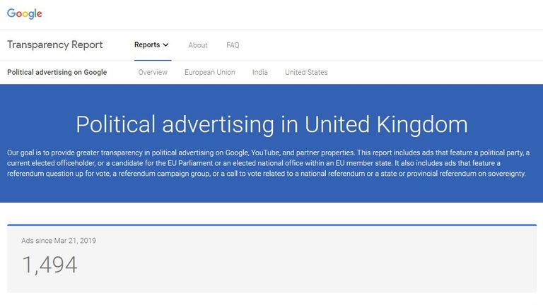 Google reports there have been 1,494 political ads in the UK since 21 March this year