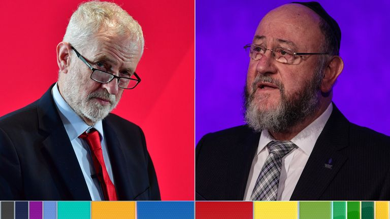 Chief Rabbi Ephraim Mirvis says Jeremy Corbyn has failed to deal with antisemitism