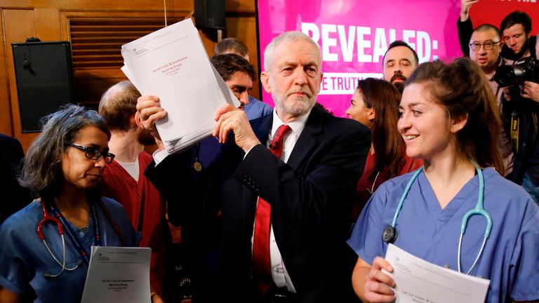 Jeremy Corbyn poses with NHS workers holding documents regarding the Conservative government's UK-US trade talks