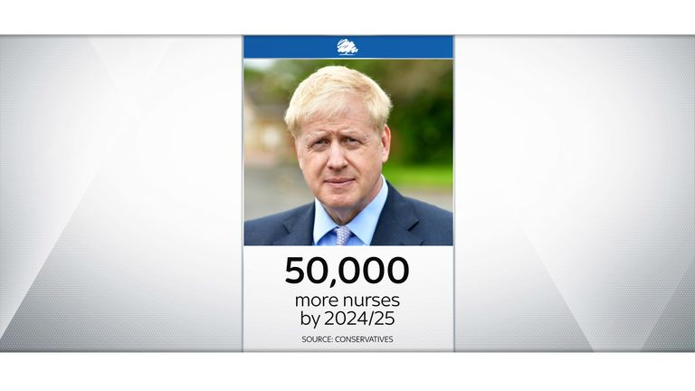 The PM is promising 50,000 new nurses