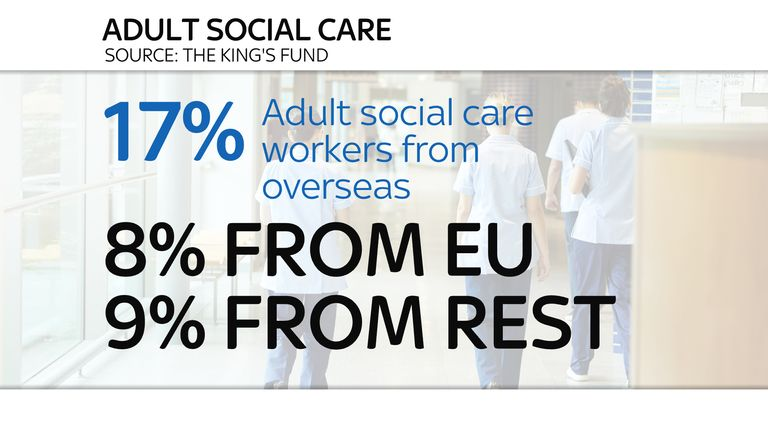 17% of adult social care workers come from overseas