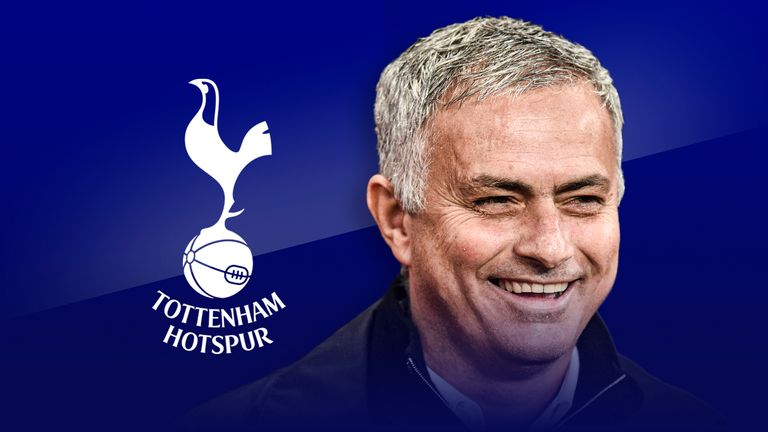 Jose Mourinho hero image for features