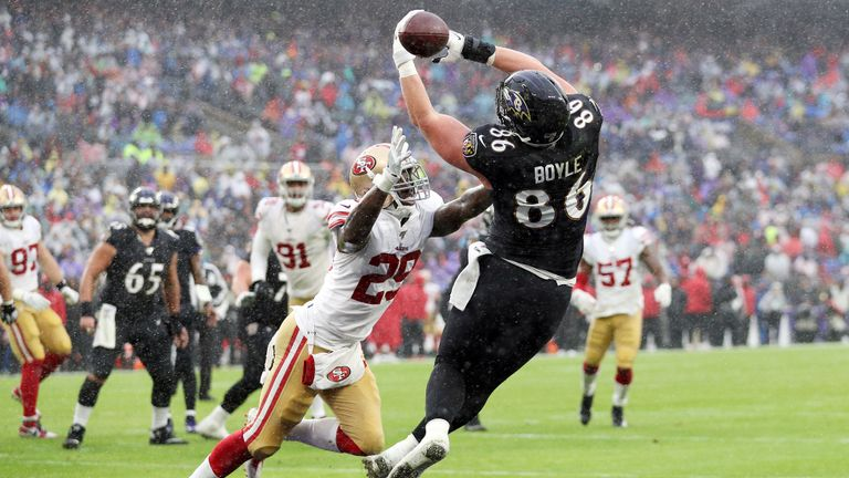 5:40                                               The Ravens won their eighth straight game to move to 10-2 with their victory over the 49ers