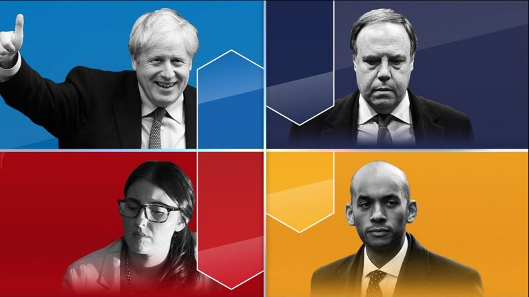 Boris Johnson claimed a huge win but there were some major casualties for other parties