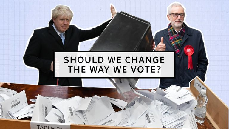 Should we change the way we vote?
