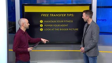 Top tips for free agents!