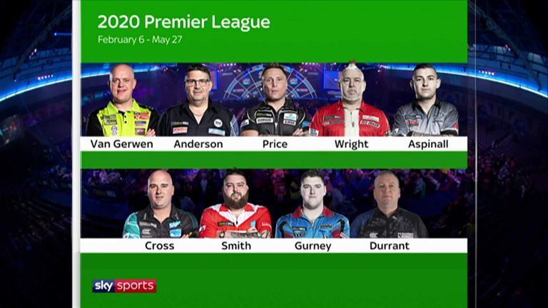 Darts Premiere League 2020