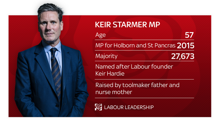 Sir Keir Starmer