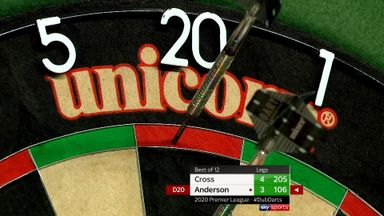 Anderson's 106 checkout