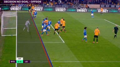 Could the offside rule be changed?