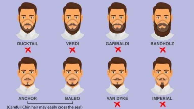 The Verdi, Garibaldi and Van Dyke are not compatible with a facepiece
