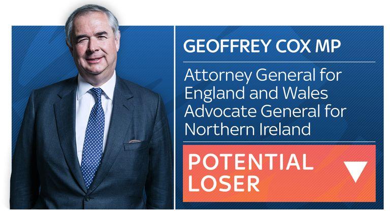 Geoffrey Cox