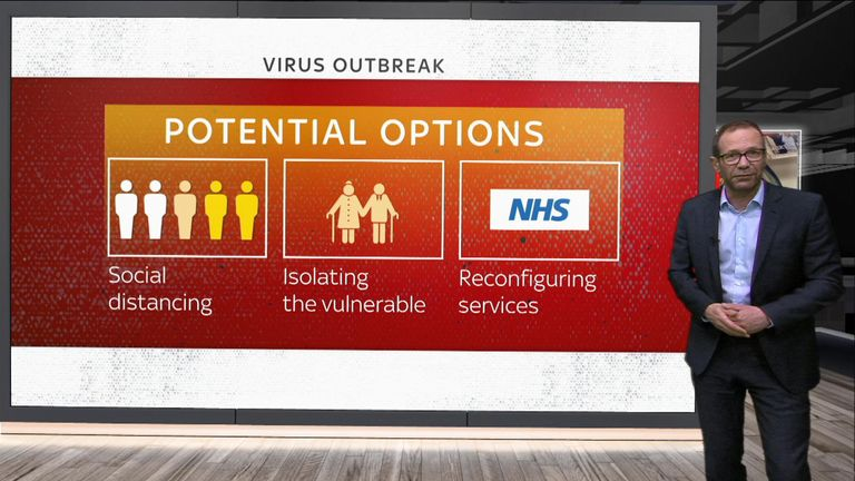 How will the government respond to a coronavirus outbreak?