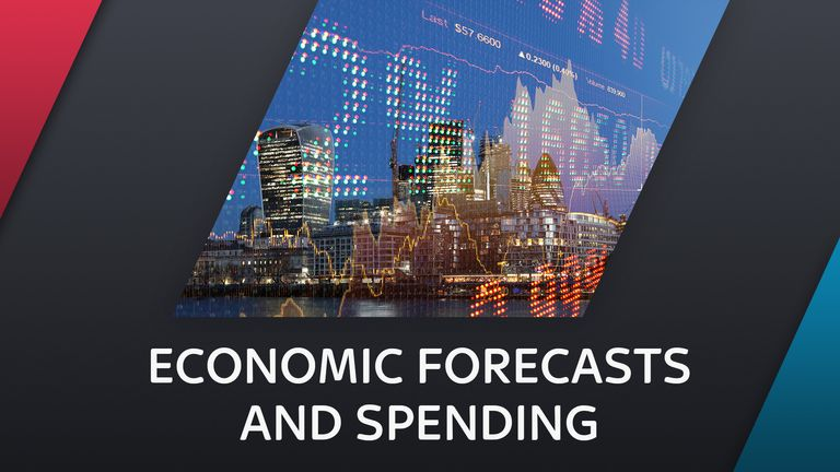 economic forecasts and spending