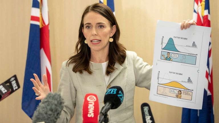 New Zealand Prime Minister Jacinda Ardern displays a graph during a press conference on March 14, 2020 in Auckland, New Zealand