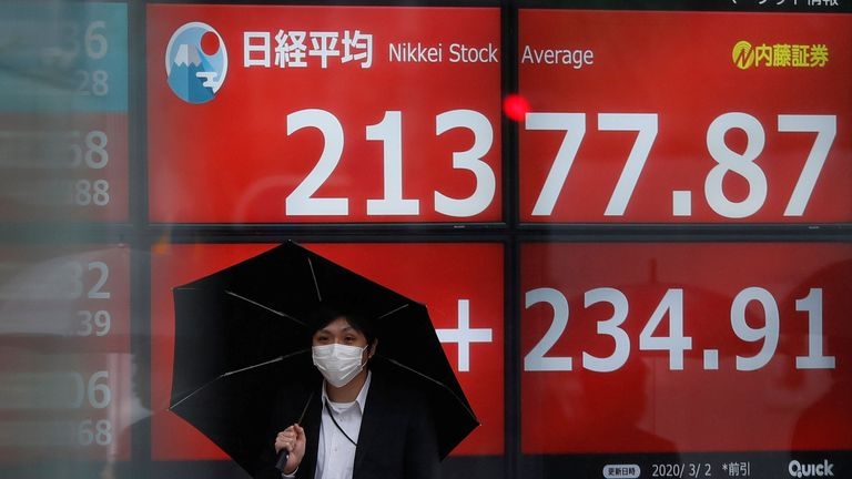 A visitor wearing protective face mask, following an outbreak of the coronavirus, walks past in front of an electric screen displaying Nikkei share average outside a brokerage in Tokyo, Japan March 2, 2020.