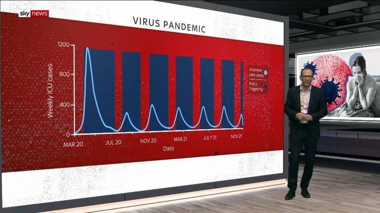 Sky's Thomas Moore looks at data about her severe the outbreak could be