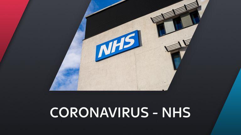 Coronavirus - NHS - budget