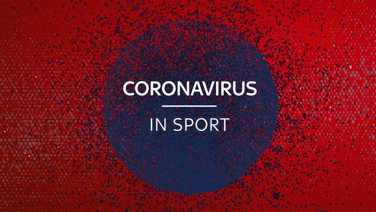 Coronavirus in Sport graphic