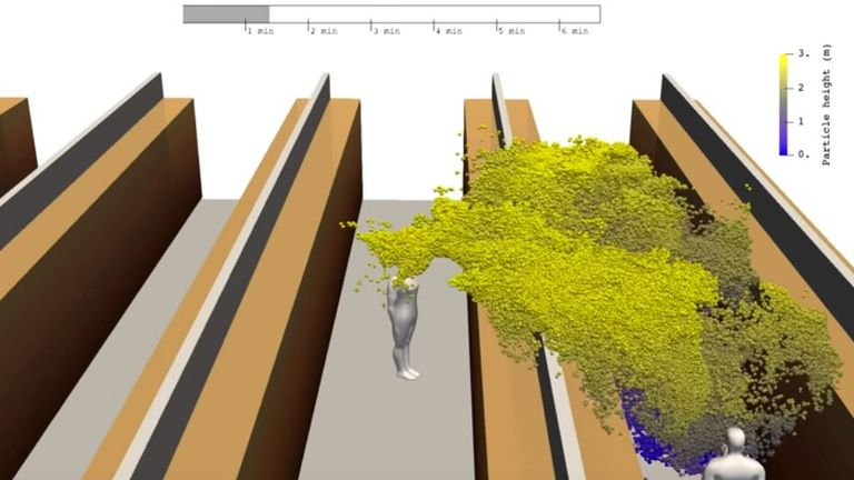 A 3D model shows how particles can spread when a person coughs in a supermarket. Pic: Aalto University