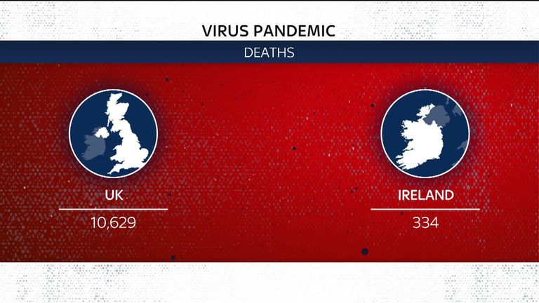 COVID-19 deaths in the UK and Ireland
