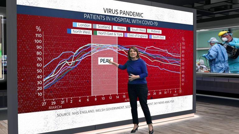 Virus cases bundock