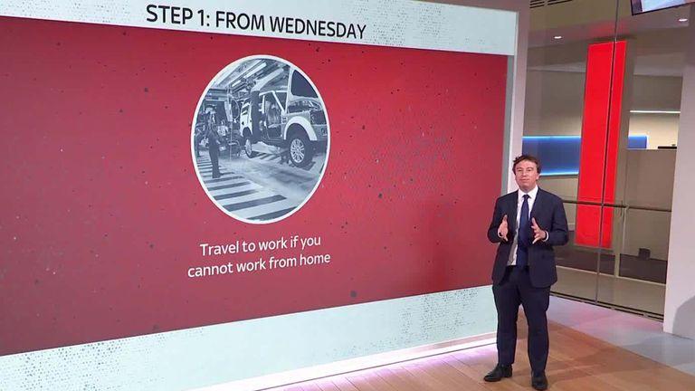 Sky News Sam Coates