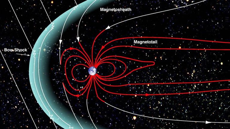 skynews-earth-magnetosphere_4995302 Satellites and spacecraft malfunction as Earth's magnetic field mysteriously weakens [your]NEWS