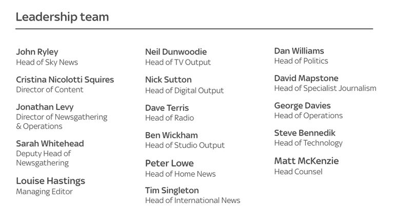 Sky News Leadership Team
