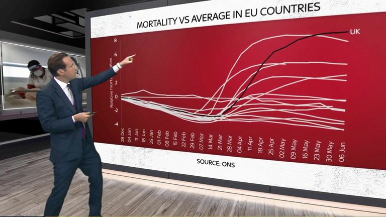 excess mortality rate death rate uk europe