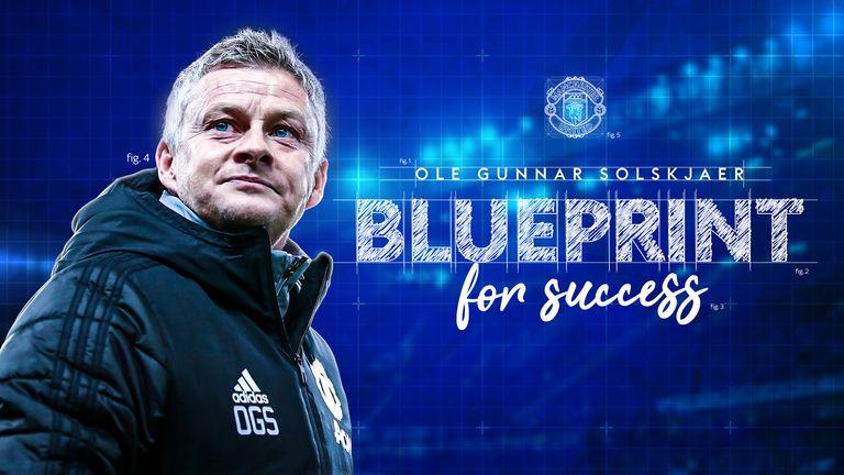 ole gunnar solskjaer's blueprint for success