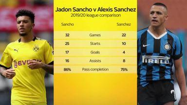 Sancho vs Sanchez: How they compare