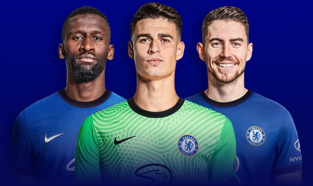 Chelsea open to offers for Kepa Arrizabalaga, Jorginho, Antonio Rudiger and more