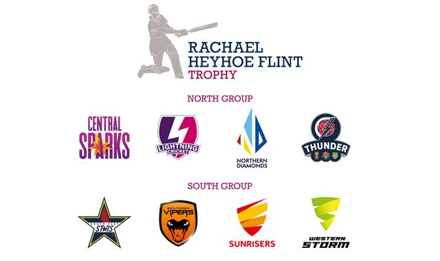 ECB announces women's 50-over tournament will be called Rachael Heyhoe Flint Trophy this summer