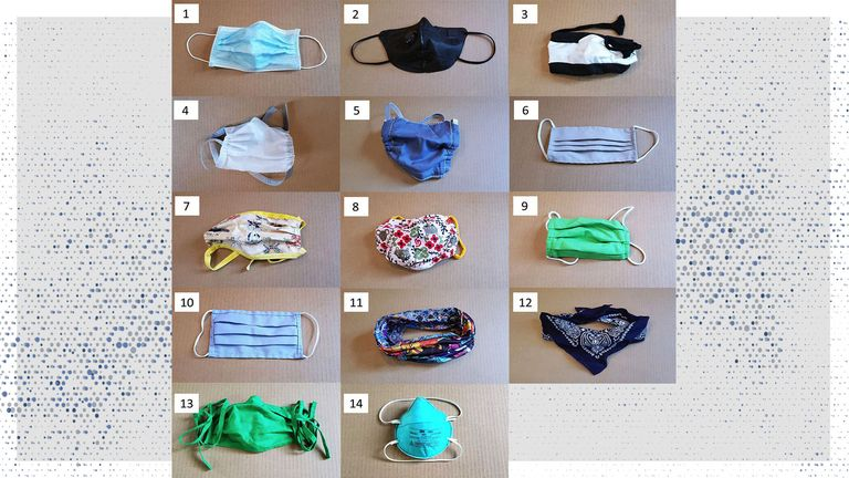 The masks used in the study: 1. Surgical mask, 3-layer. 2. N95 mask with exhalation valve. 3. Knitted mask. 4. Two-layer polypropylene apron mask. 5. Cotton-polypropylene-cotton mask. 6. One-layer Maxima AT mask. 7. Two-layer cotton, pleated style mask. 8. Two-layer cotton, Olson style mask. 9. Two-layer cotton, pleated style mask. 10. One-layer cotton, pleated style mask. 11. Gaiter type neck fleece 12. Double-layer bandana. 13. Two-layer cotton, pleated style mask.14. N95 mask, no exhalation