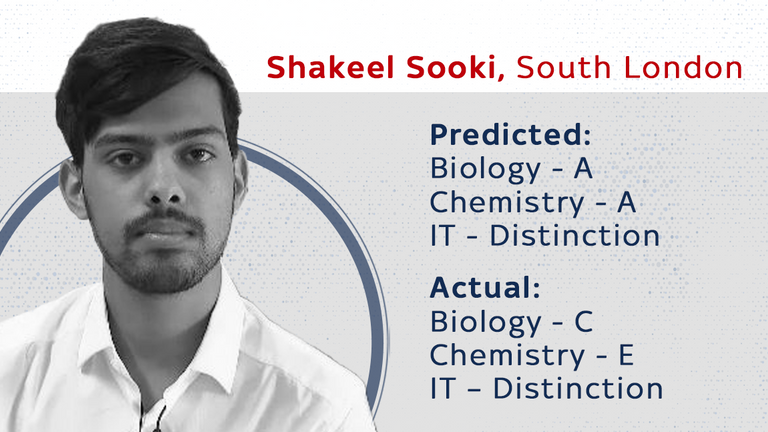 Shakeel Sooki, who got worse grades than expected