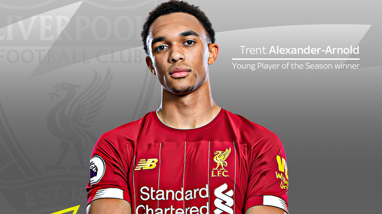 Trent Alexander-Arnold has won the Premier League Young Player of the Season award for 2019/20