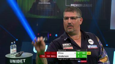 Anderson's amazing 170