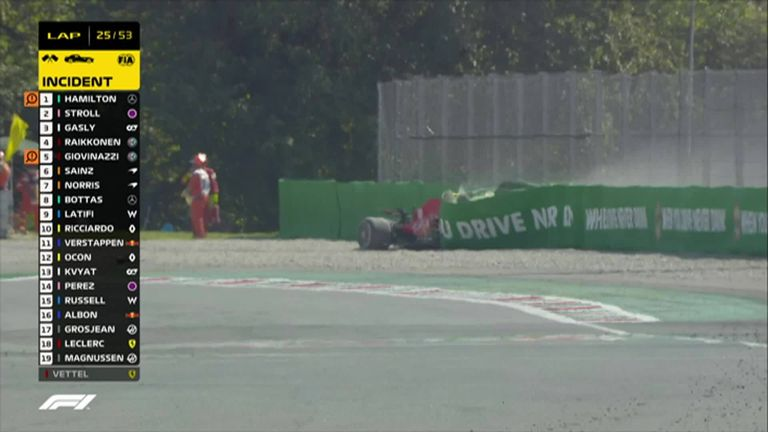 Ferrari's Charles Leclerc had a huge crash at the Parabolica bend in Italy