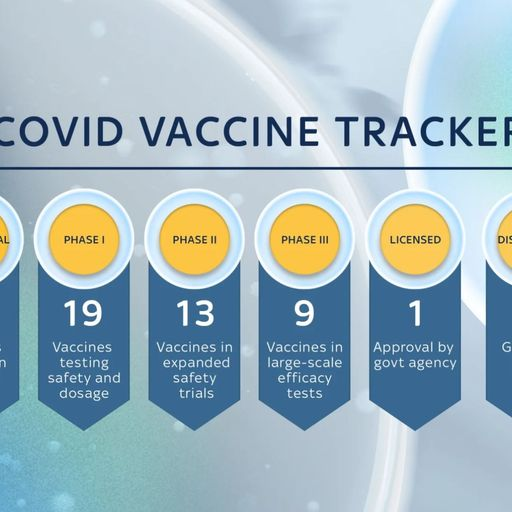 Keep track of every global effort to find a vaccine