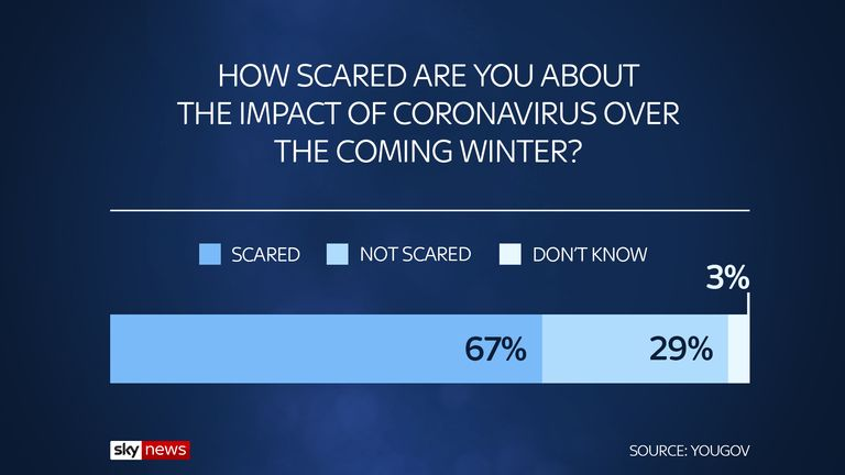 Coronavirus poll