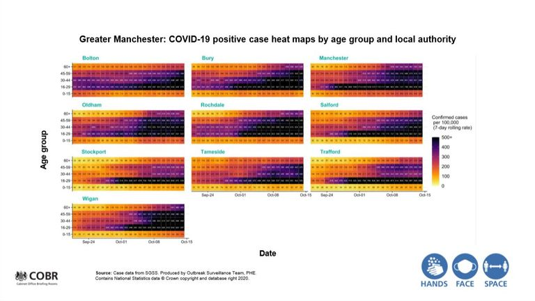 Heat maps showing case numbers in different parts of Greater Manchester